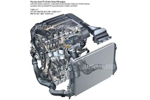 Questo motore Audi a quattro cilindri è dotato di un grosso intercooler aria-aria, assai simile a un normale radiatore, che consente di abbassare notevolmente la temperatura dell'aria inviata ai cilindri