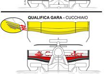 F1, GP Silverstone 2017: Ferrari, le novità tecniche in qualifica e gara