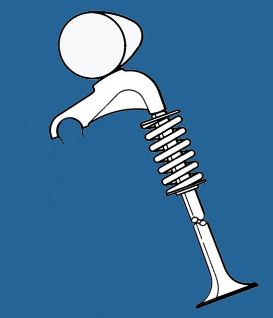 In questo disegno sono mostrate (in bianco) le parti mobili di una tipica distribuzione con bilancieri a dito. Si tratta della valvola, dello scodellino, di parte della molla e del bilanciere stesso (più la camma, che ruota con movimento uniforme)