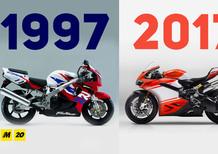 1997-2017: Come sono cambiate le moto Supersportive
