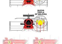 F1, GP Malesia 2017: le novità tecniche di Ferrari e Mercedes