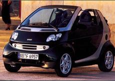 smart 600 Cabrio (2000-03)
