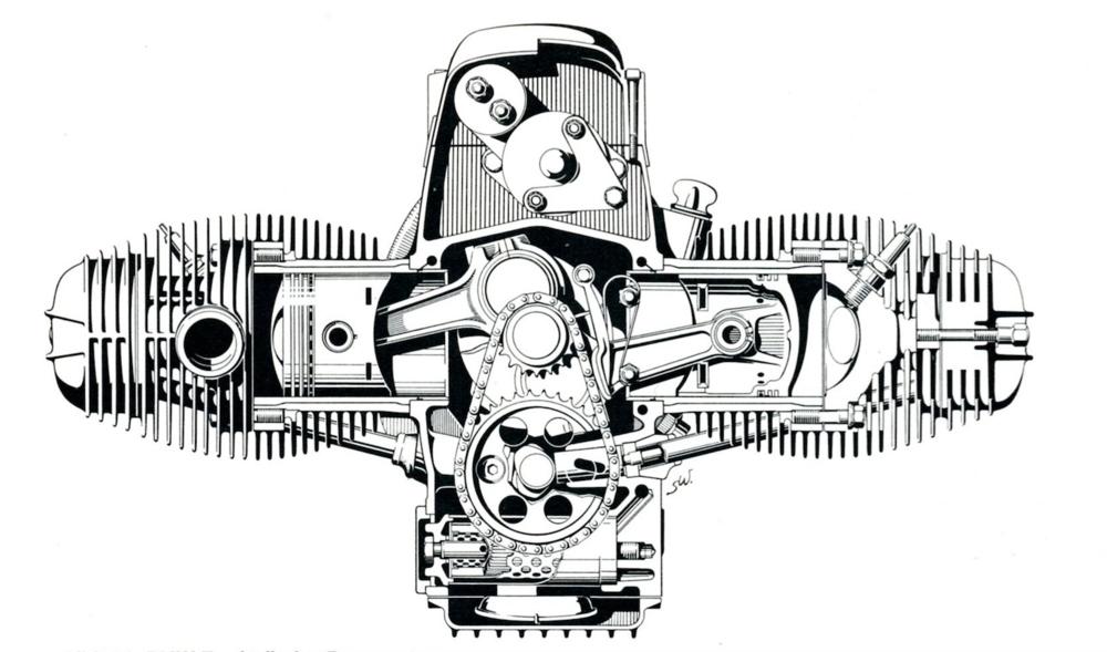 Sezione frontale del bicilindrico BMW con distribuzione ad aste e bilancieri della serie /5, apparsa nell'autunno del 1969. Di disegno semplice e razionale è stato il capostipite di una serie di versioni successive, rimaste in produzione per oltre 25 anni
