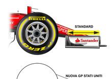 F1, GP USA 2017: le novità tecniche della Ferrari