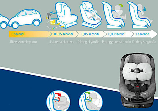Seggiolino, ecco il primo al mondo con airbag incorporato