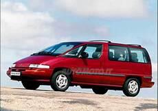 Pontiac Trans Sport (1992-97)