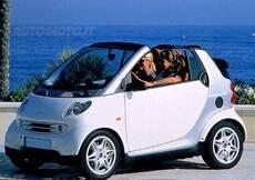 smart 700 Cabrio (2003-04)