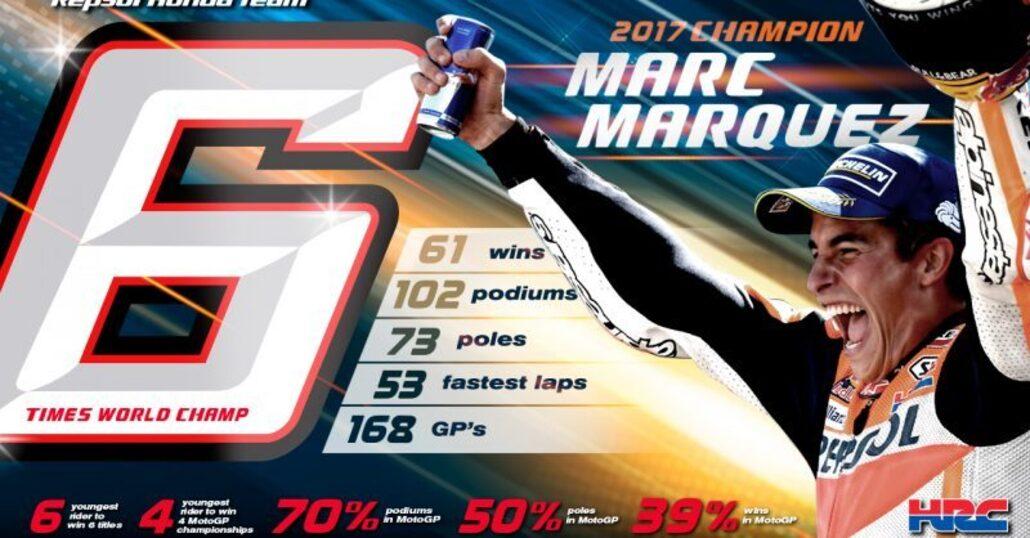 Marquez, sei vittorie per sei titoli. Il 2017 del Campione