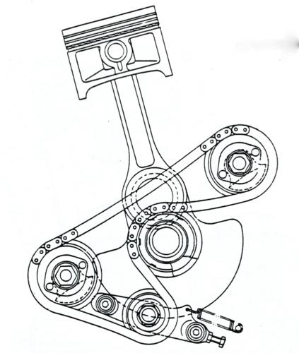 I motori Suzuki DR 500 dei primi anni Ottanta erano dotati di due alberi ausiliari di equilibratura che, come si vede nel disegno, venivano azionati da una catena, la cui tensione doveva essere regolata periodicamente…