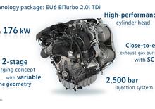 Motorizzazioni Volkswagen verso gli anni Venti, Parte 4: diesel