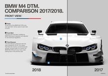 BMW M4 DTM nuova aerodinamica per il 2018