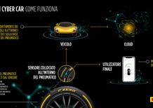 GIMS 2018, Pirelli: Cyber Car porta le gomme nell'Infotainment e nelle centraline Powertrain