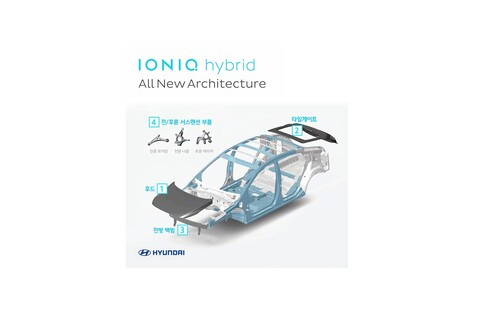 Hyundai Ioniq: ecco la rivale della Prius (4)