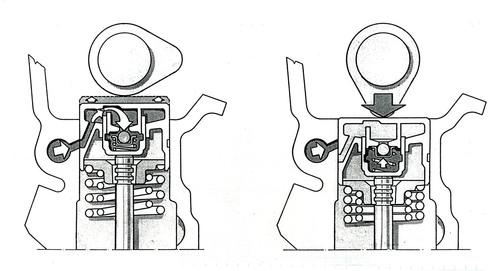 """3- I due disegni consentono di visualizzare le due fasi del funzionamento di una punteria idraulica: nella prima l'olio entra nel vano interno e la punteria si """"allunga"""", mentre nella seconda resta intrappolato e la punteria diventa """"solida"""""""