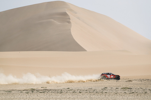 """Dakar. Svelato ufficialmente… l'""""Incas Rally"""" 2019 (5)"""