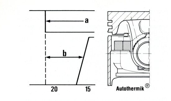 Gli inserti in materiale a ridotta dilatazione sono stati largamente impiegati in passato. Qui si può anche osservare come varia il coefficiente di espansione nel passare dalla testa alla base del mantello in un pistone Autothermik prodotto dalla Mahle nei primi anni Ottanta