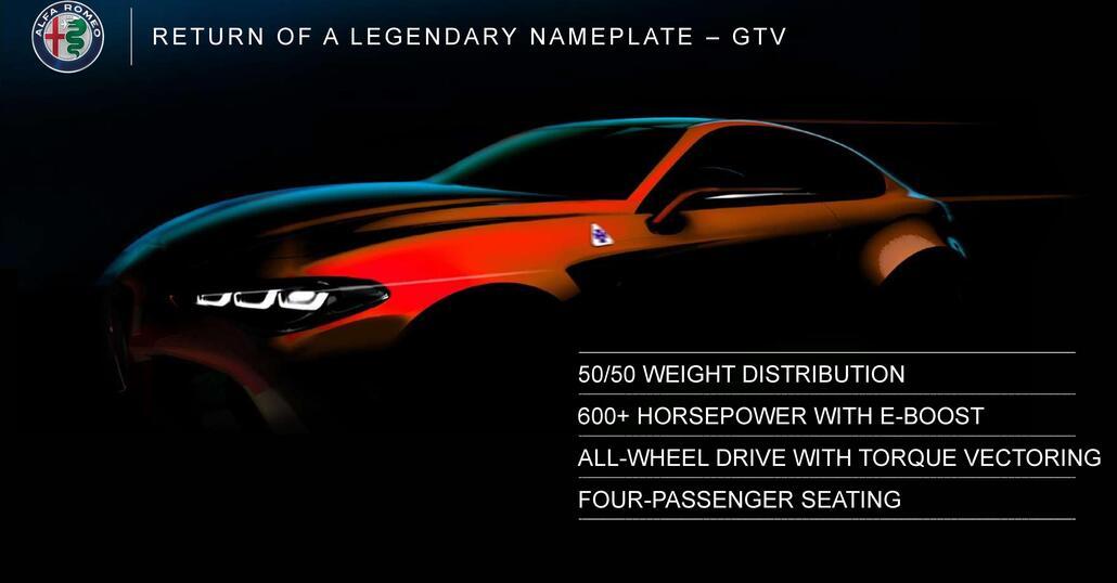 Alfa Romeo e Maserati: supersportive e ibride entro il 2022
