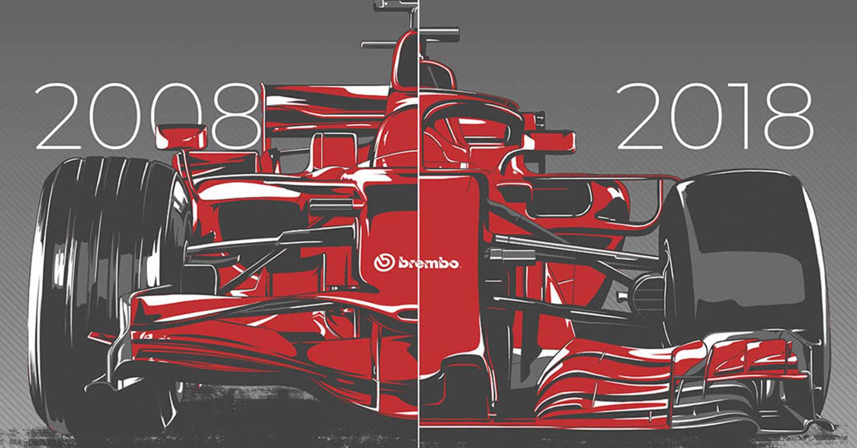 Evoluzione tecnica Formula 1, Frenata: 2008 Vs 2018