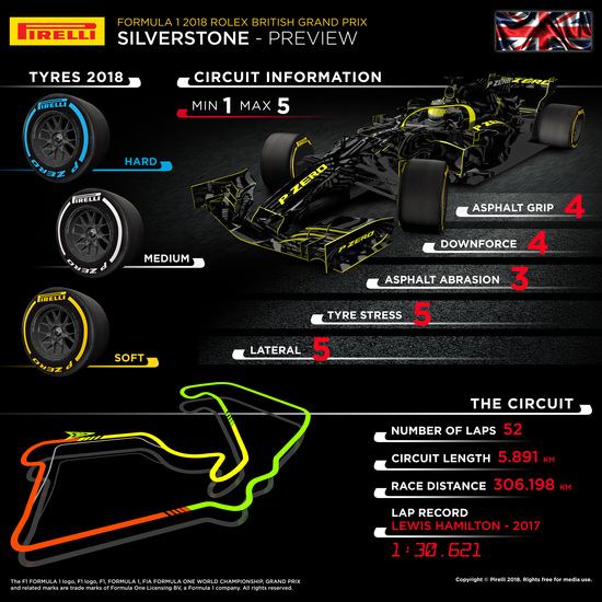 Gp Silverstone, la Ferrari trionfa: Vettel I° e Raikkonen 3°