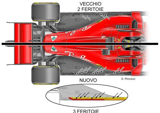 F1, GP Silverstone 2018: Ferrari, le novità tecniche