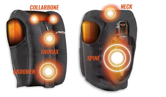 Ixon presenta l'airbag elettronico IX-Airbag U03