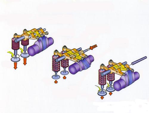 Tecnica, Motori sempre più efficienti (4)