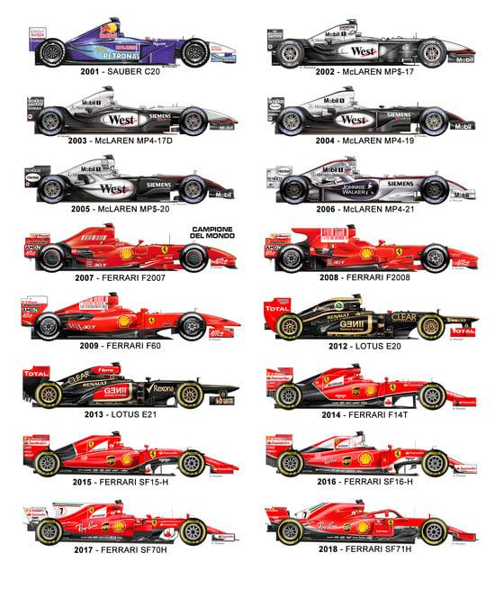 Tutte le F1 della carriera di Kimi Raikkonen - disegno di Gabriele Pirovano