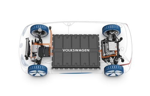 VW Electric for all, Le batterie delle ID su base MEB (5)