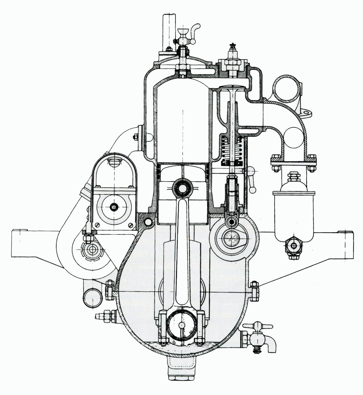 Tecnica e storia: l'evoluzione della distribuzione (Prima parte)