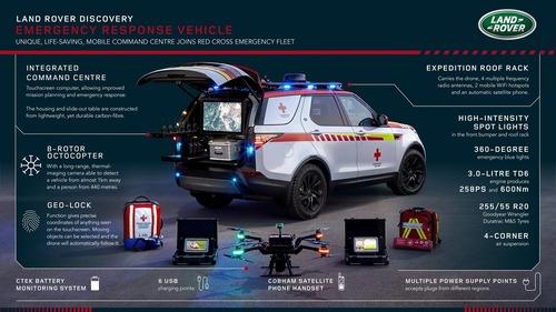 Land Rover al Salone di Parigi 2018 con una Discovery per la Croce Rossa (5)