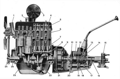 Tecnica e storia: l'evoluzione della distribuzione (Seconda parte)