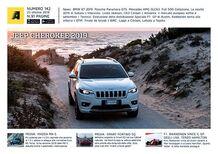 Magazine n°142: scarica e leggi il meglio di Automoto.it