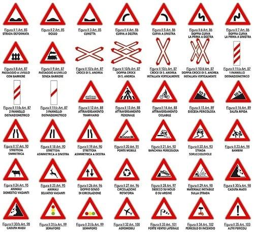 Segnali Stradali Spiegazione Dei Cartelli Segnaletici Con Relative