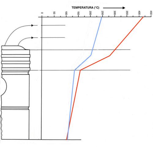 Tecnica: l'evoluzione dei pistoni (Prima parte) (2)