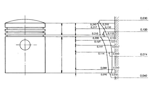 Tecnica e storia: l'evoluzione dei pistoni (Seconda parte) (7)
