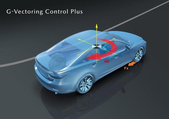 Mazda: più controllo e sicurezza con il GVC Plus