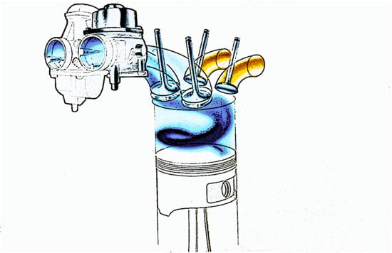 Lo swirl è una turbolenza a vortice orientato con asse parallelo o coincidente con quello del cilindro. Per ottenerlo in misura adeguata anche ai bassi regimi di rotazione, nel caso qui mostrato di ricorre a una apertura differenziata dei due carburatori