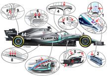 F1, GP Australia 2019: Mercedes, le novità tecniche