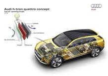 Audi, aperta l'era elettrica, ma con gli occhi ancora sull'idrogeno