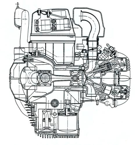 Motori motociclistici e salti generazionali (7)