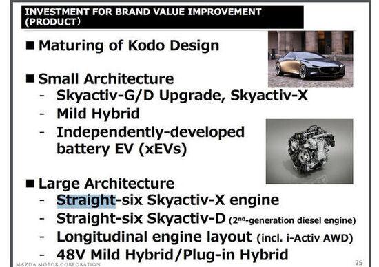 Mazda a lavoro su nuovi motori a 6 cilindri