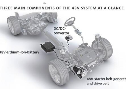 Volkswagen Nuova Golf 8, Ordini a fine anno? Ecco il mild hybrid che piace agli italiani