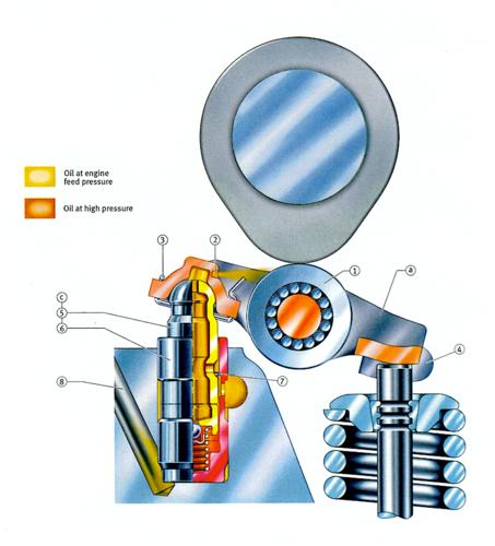 Tecnica: sviluppo e manutenzione (5)