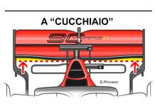 F1, GP Canada 2019: Ferrari, le novità tecniche
