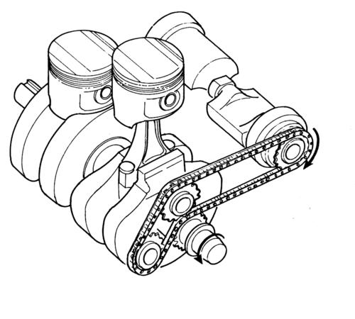 Motori bicilindrici paralleli: guerra alle vibrazioni (2)