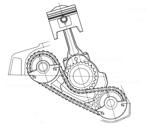 Motori bicilindrici paralleli: guerra alle vibrazioni (4)