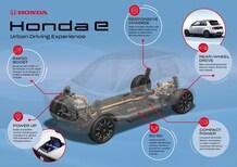 Honda e, piattaforma dedicata per l'elettrica