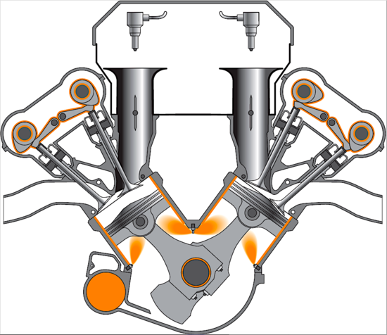"""Sezione estremamente schematica (ma decisamente """"veritiera"""") di un motore di Formula Uno dei primi anni Duemila. Fornita a suo tempo dalla ELF, consente di osservare tra l'altro la conformazione del sottobasamento, del passaggio per l'olio aspirato dalla pompa di recupero e alcuni getti di olio per il raffreddamento dei pistoni"""