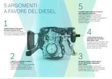 Bosch riabilita il diesel