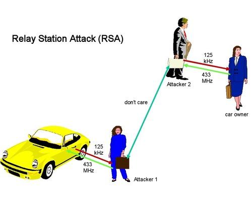 Come ti rubo l'auto in pochi secondi: metodi dei ladri e consigli agli automobilisti (4)